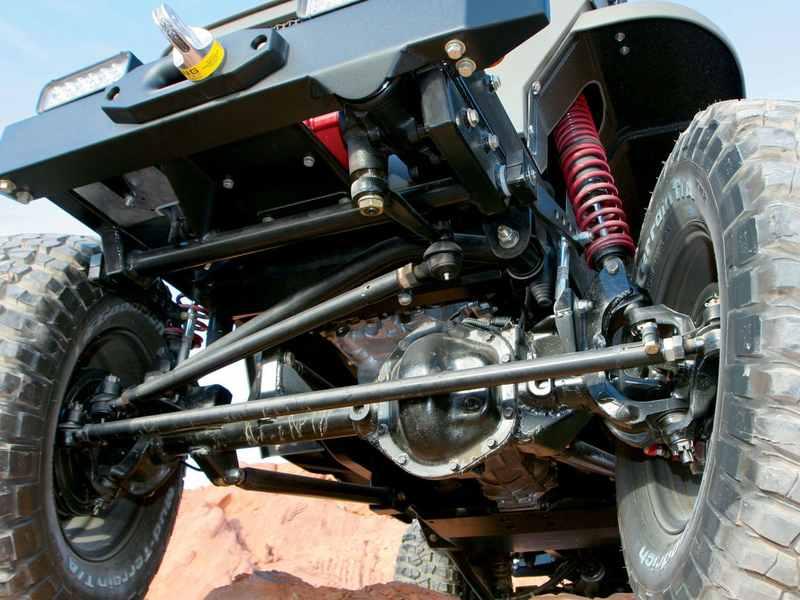 VIERKANT OFFROAD: Ihr Spezialist für Jeep-Dodge-Chrysler